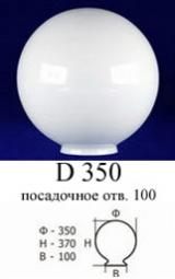 Плафоны шары в санкт-петербурге